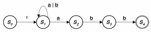 NDFA-small