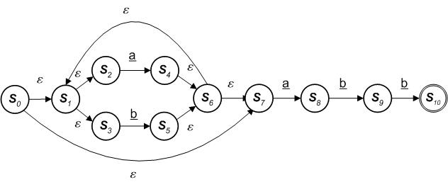 thompsons_example2