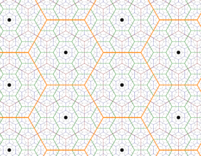 Almost have a general equation for nested hexagons