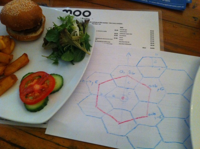 Using Moo Burger drawing paper with Mr11 to get equations for second level hex squares