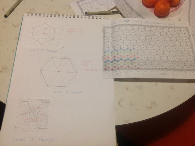 Working on a general algorithm for nested hexagons